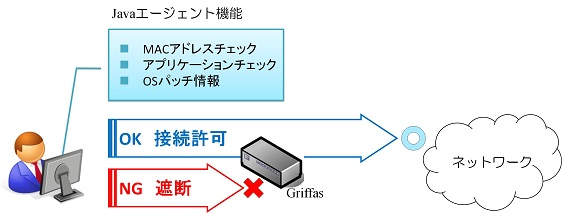 Griffas利用イメージケース6